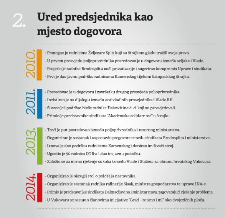 josipovic-infografika