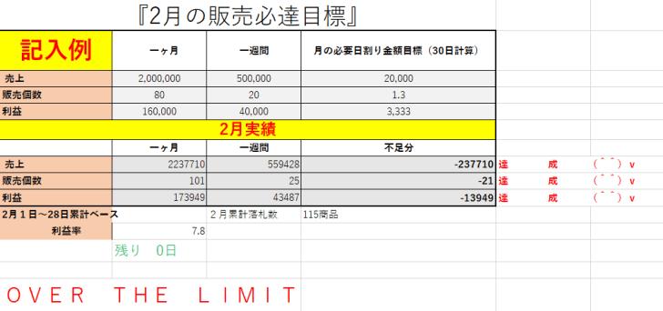 2017-03-31_09h52_31 せどりのコンサル生兵庫県在住の吉井さんが3カ月で月商350万達成