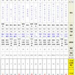 武蔵野ステークス2018|過去4年の「うまコラボ」の予想を徹底検証!!指数の使い方を指南!!クレイジーな指数の使い方も伝授!!