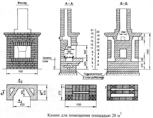Şömine şeması