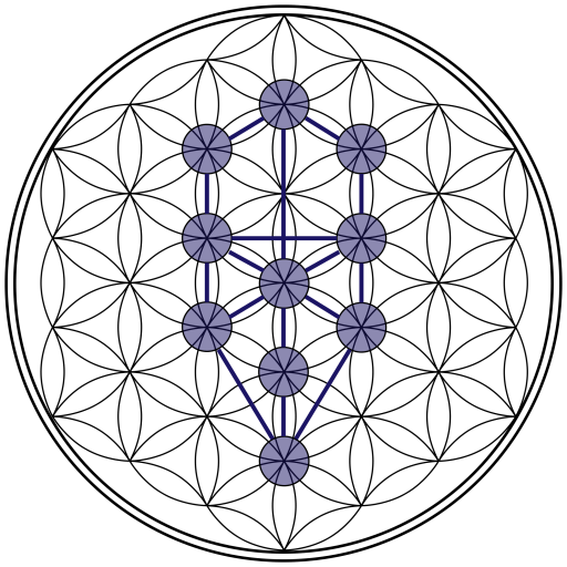 Tree of Life within the Flower of Life