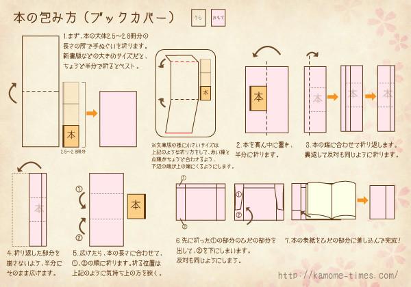 手ぬぐいのブックカバーの包み方