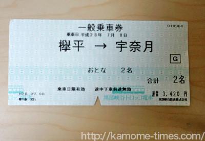 一般乗車券
