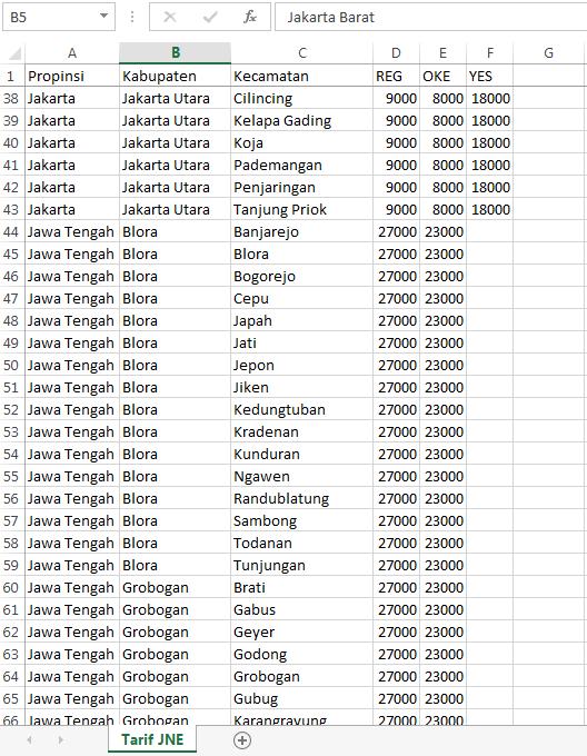Rumus Excel Mencari Data Yang Sama : rumus, excel, mencari, Fungsi, VLOOKUP, Dengan, Lookup_value, Lebih