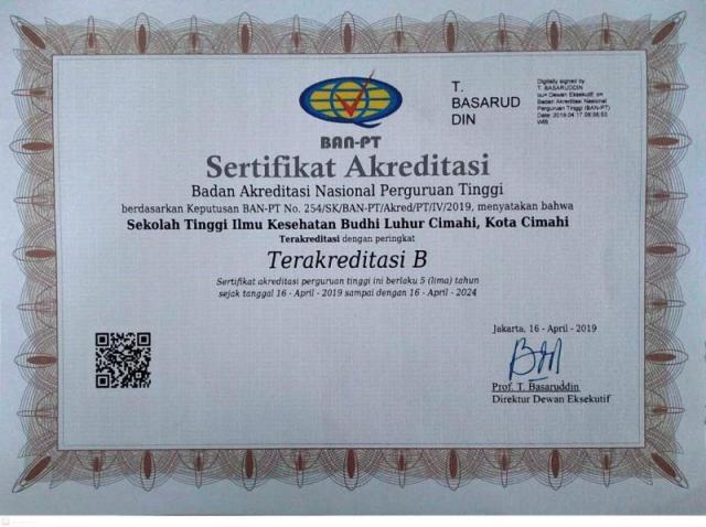 Sertifikat Akreditasi Perguruan Tinggi STIKES Budi Luhur Cimahi