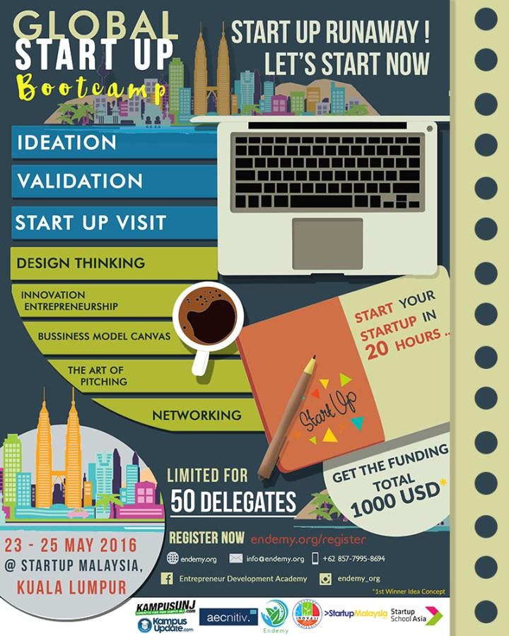 Global Startup Bootcamp 2016, 23–25 Mei 2016 di Kuala Lumpur, Malaysia.