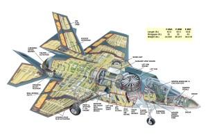 F35   kamsuanh