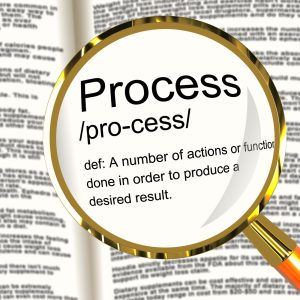 Advance Process Management