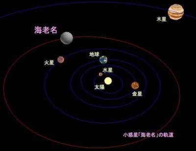 惑星「Ebina(海老名)」の軌道(海老名市ホームページ)