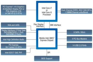 Diagram Skema Chipset  kangtokkomputer
