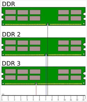 DIMM desktop