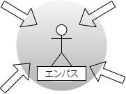 エンパス逆エンパス_エンパスはエネルギー吸収