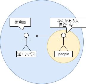 逆エンパスのエネルギーの距離感図