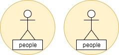 通常の人のエネルギーの距離感図