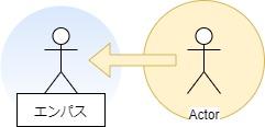 エンパス変身前の図