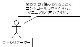 構成的エンカウンターファシリテーター図
