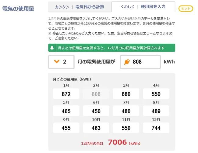 電気料金の比較