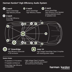 2017 Ford Ranger Radio Wiring Diagram Generator Transfer Switch 2014 Dodge Charger Speaker Diagram.html   Autos Post