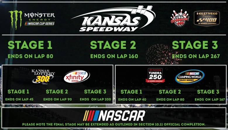 NASCAR Points System 2017 - A Whole New Look - Kansas City Ticket News