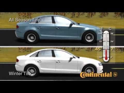 Continental Winter Tires vs All Season Tires