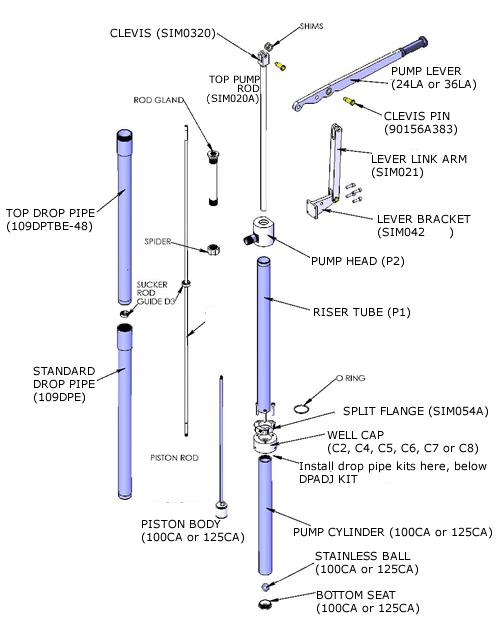 water pump line diagram