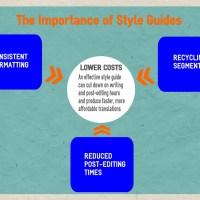 Machine Translation Style Guides