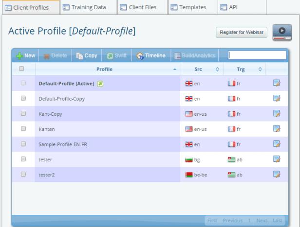 Active Profile, KantanMT, Client Profile