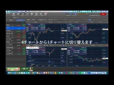 【楽天証券】MARKETSPEED for Mac 株価チャート画面