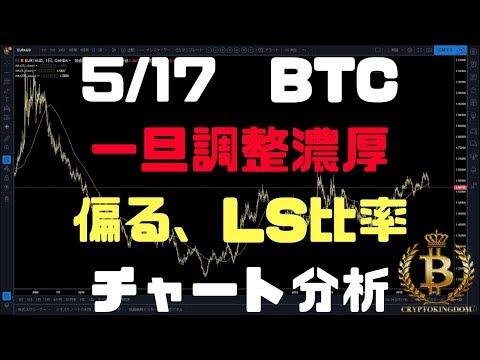 5/17【ビットコインFX】他リップル、イーサ、ライトコイン!偏るLS比率!チャート分析
