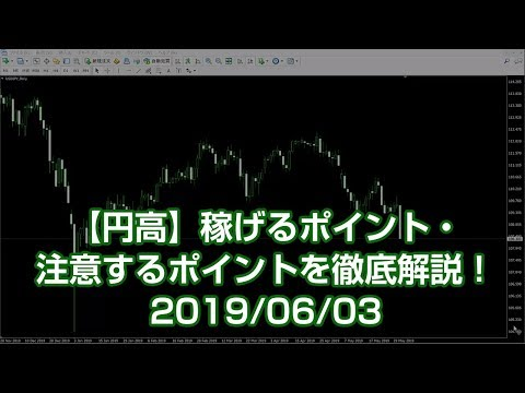 【円高】稼げるポイント・注意するポイントを徹底解説!2019/06/03【FX-Katsu公式 相場分析メールマガジン】