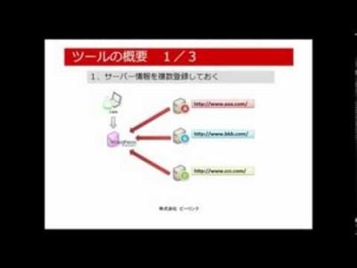 ワードプレス簡単設置ツール!! ログイン管理&投稿チェックも片手間OK!! 量産に効果大!!