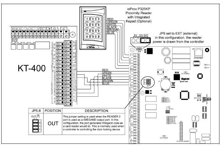 ethernet diagram wiring