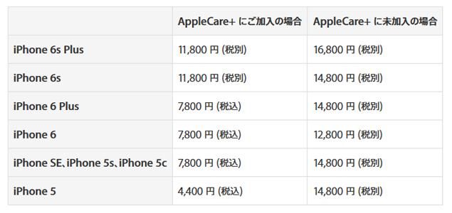 iPhoneglass3