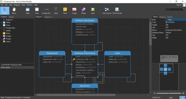 Navicat Data Modeler 3.0 versión completa