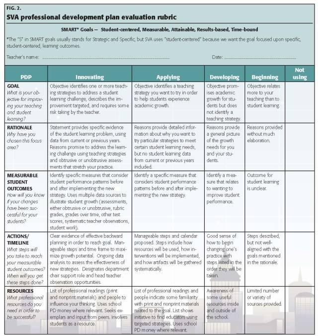 Charter school innovations: A teacher growth model - kappanonline.org