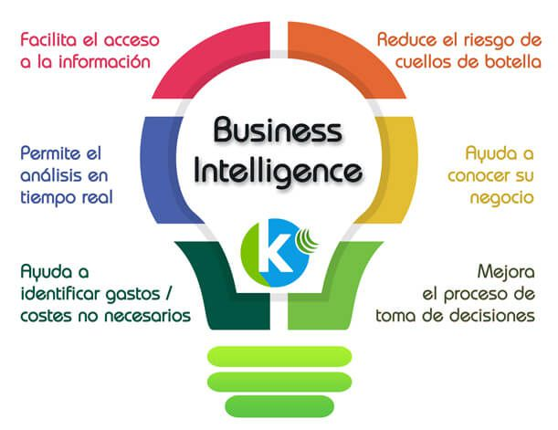 KaptaData-Business Intelligence