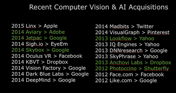 visual tech acquisition