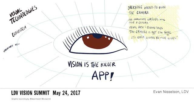 !!LDV VISION SUMMIT 2017 01 - Evan Keynote1