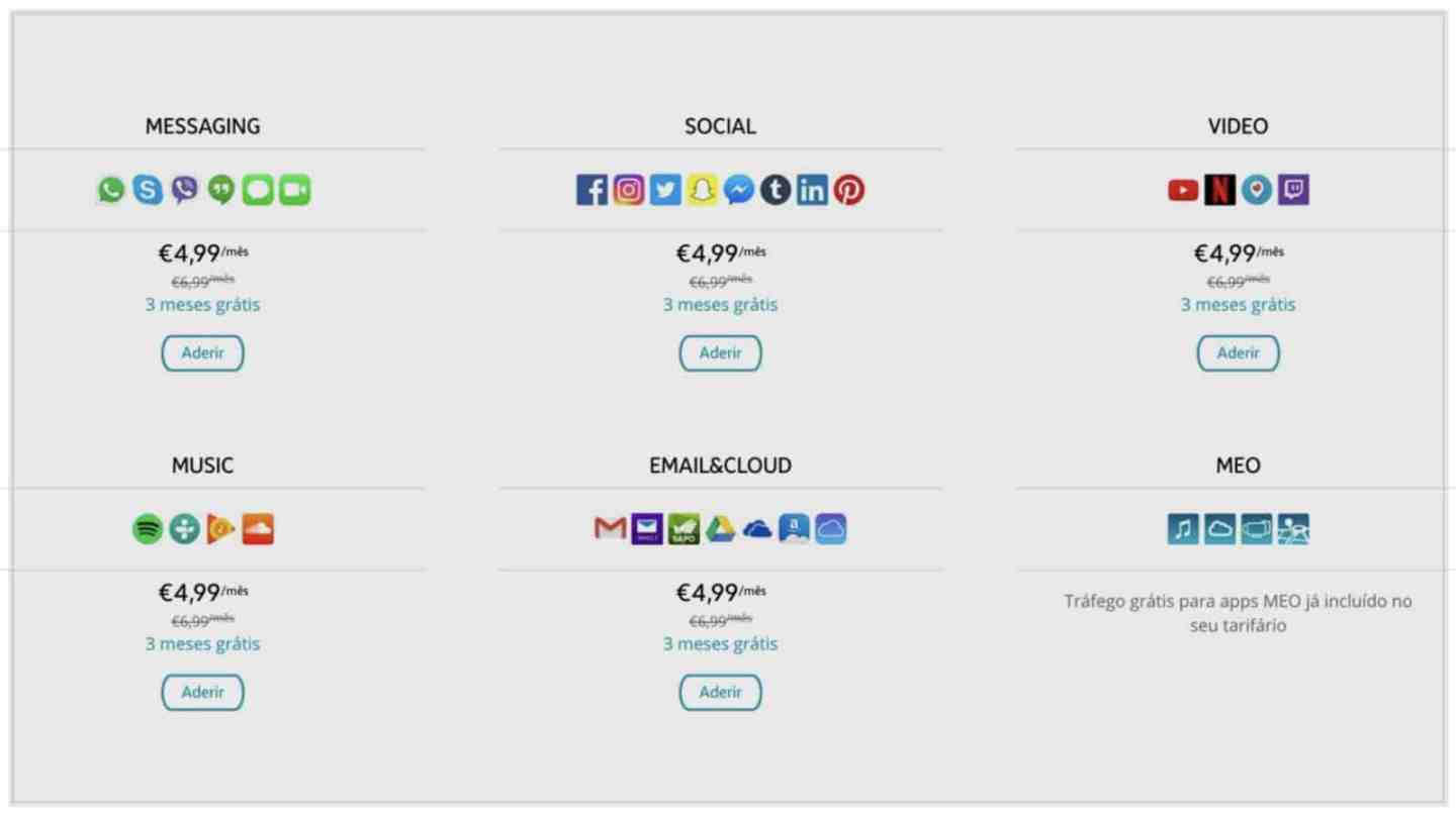 Your next phone bill, courtesy of net neutrality abolition. (MEO)