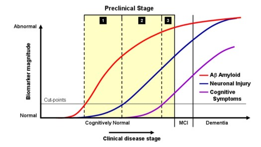 mci_screening_figure1