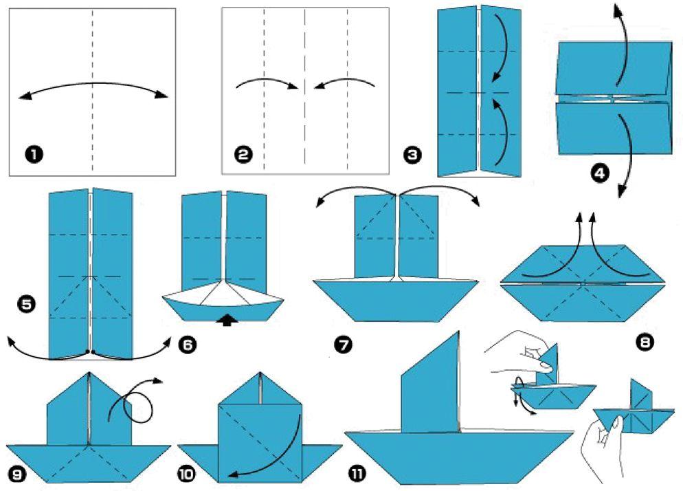 Как сделать кораблик из бумаги? Инструкция складывания бумажного кораблика своими руками этап 41