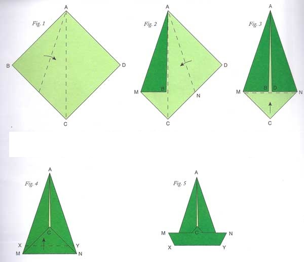 Как сделать кораблик из бумаги? Инструкция складывания бумажного кораблика своими руками этап 46