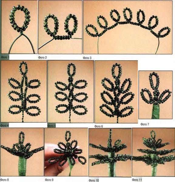 Árvore de Natal com as mãos para o ano novo e # 8212; Idéias de fotografias e mestres estágio 12