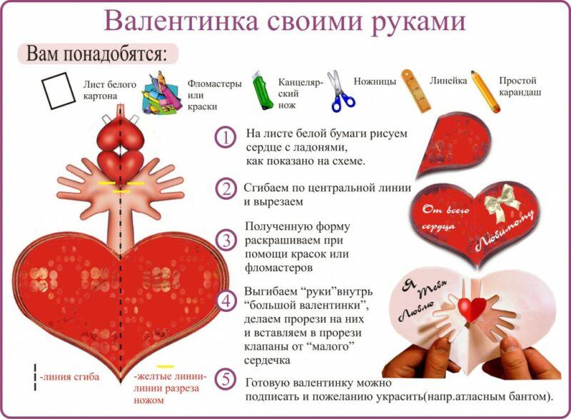 वेलेंटाइन दिवस के लिए DIY बच्चों के लिए अपने हाथों के साथ: 14 फरवरी चरण 52 को शिल्प के सबसे सुंदर विचार