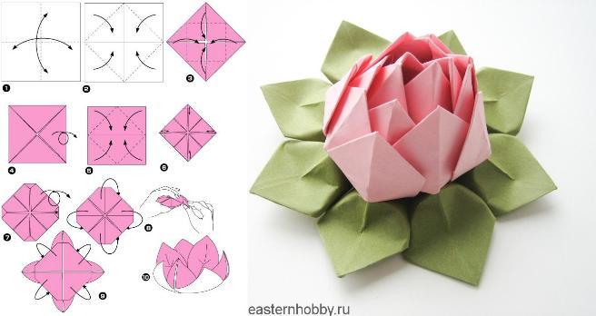 Paper Flowers & # 8212; Mga scheme at mga template para sa paglikha ng mga kulay ng papel na yugto 131.