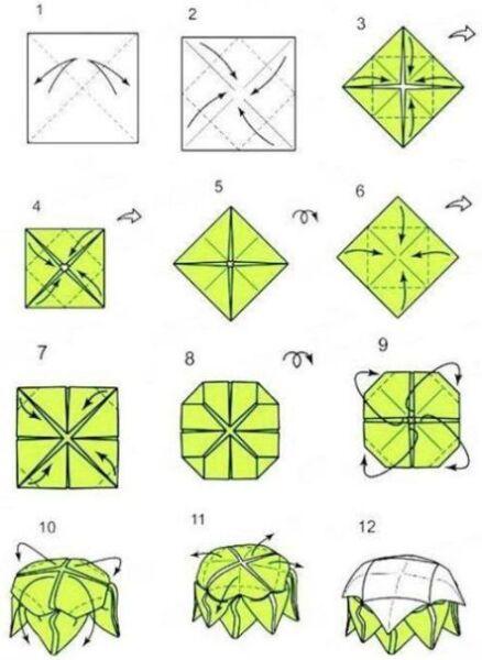 Paper Flowers & # 8212; Mga scheme at mga template para sa paglikha ng mga kulay ng papel na yugto 133.