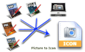 Picture To Icon 3.x Free Download