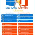 Mini KMS  Ultimate 2.2 Free Download
