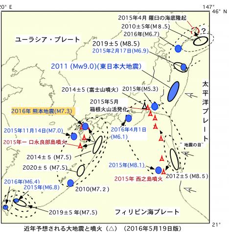 地震予知 2016年 木村教授 最新