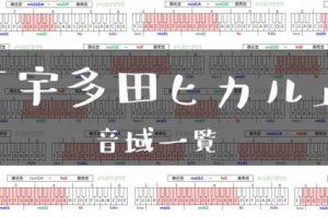 宇多田ヒカル音域一覧トップ
